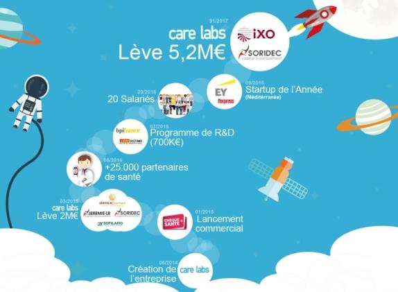 levee-de-fond-Lare-Labs-Cheque-Sante2-800x588.jpg