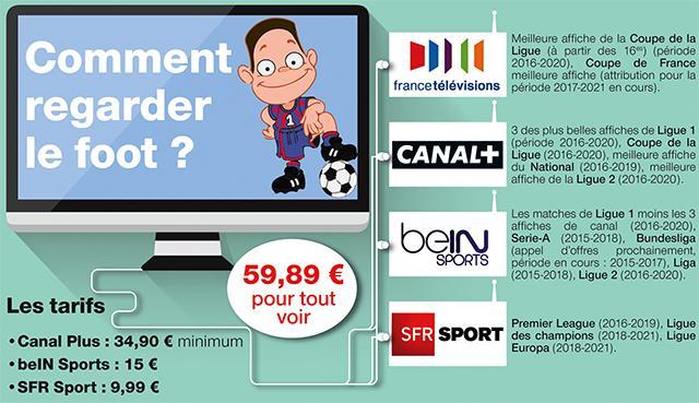 football-droits-tv.jpg